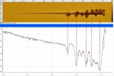 Продольный профиль царапины после скретч-теста на образце TiN