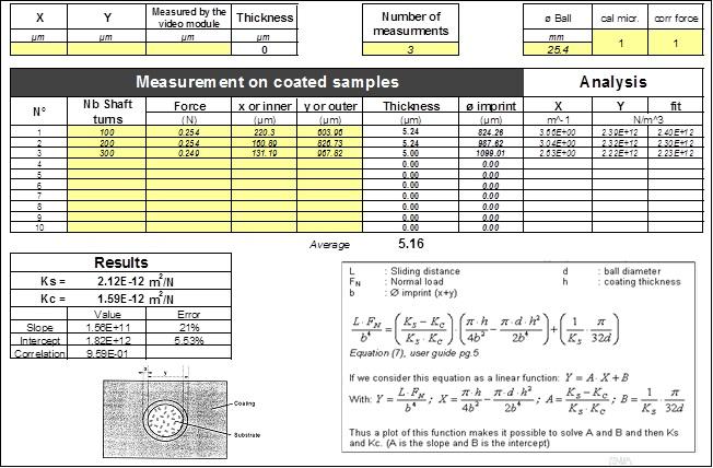 Вычисления для материалов с покрытием